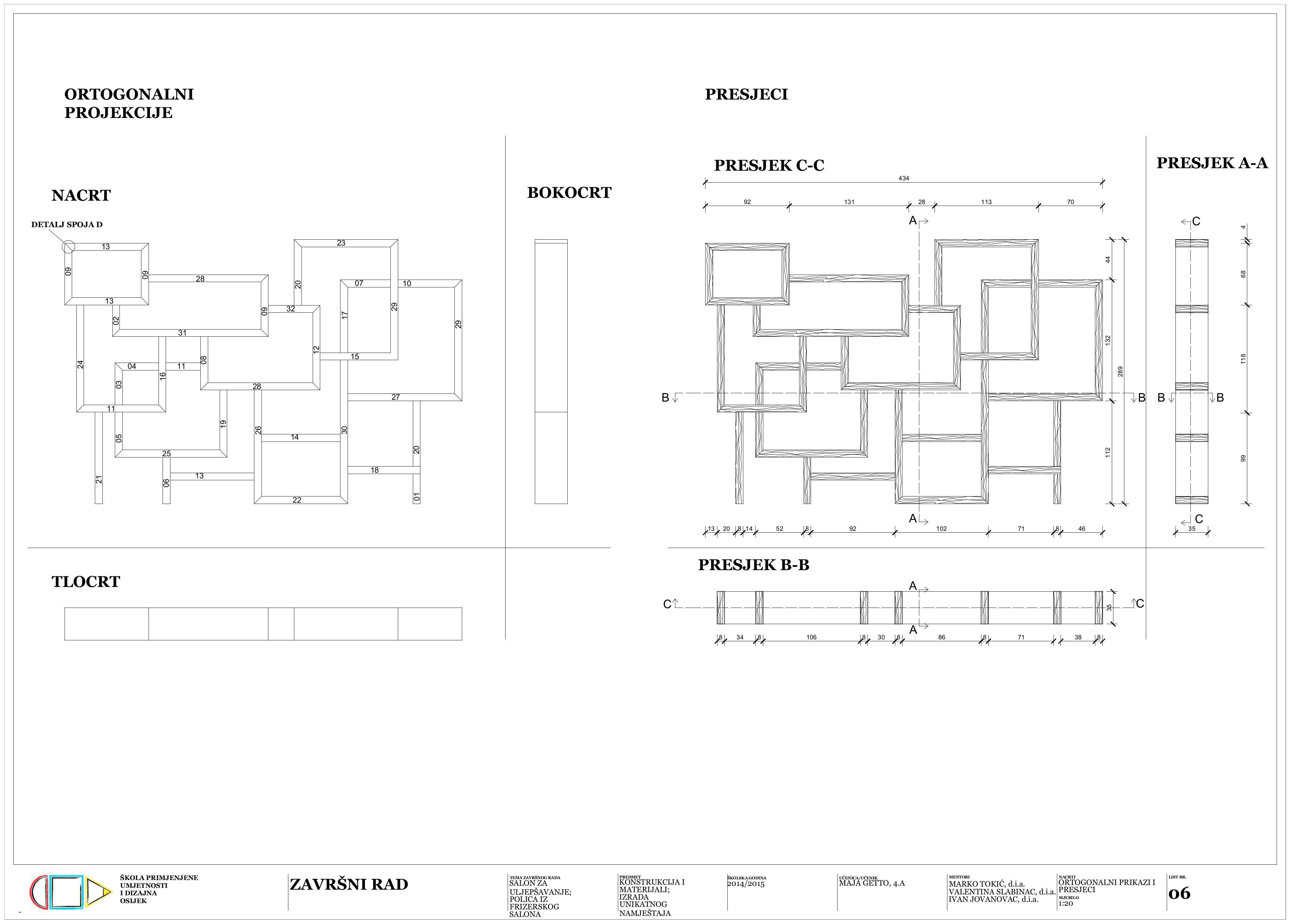 Dizajn namještaja : Ortogonalni prikazi i projekcije